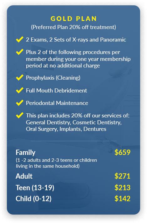 Gold Dental Plan